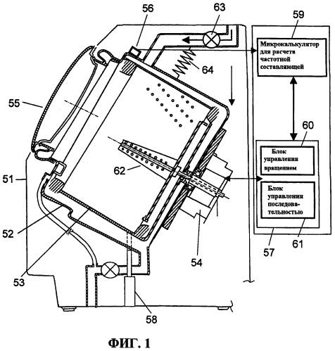 Стиральная машина барабанного типа схема