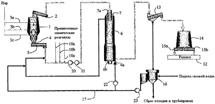 Способ получения химико-механической древесной массы