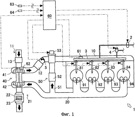 Двигатель с нагнетателем (варианты)
