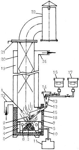 Горелочное устройство для сжигания жидкого топлива