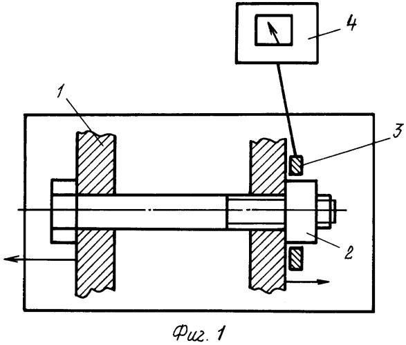 Способ контроля усилия затяжки резьбовых соединений