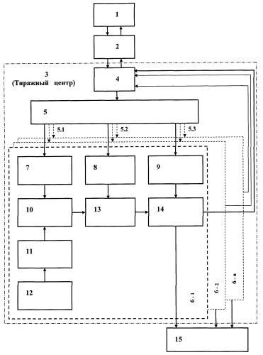 Система проведения лотереи с использованием сетей мобильной телефонной связи