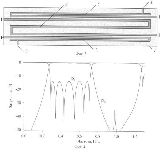 Микрополосковый широкополосный полосно-пропускающий фильтр