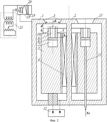 Ускоритель плазмы с замкнутым холловским током (варианты)