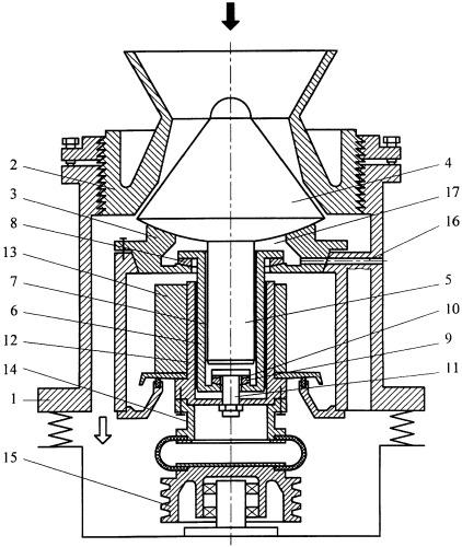 Конусная вибрационная дробилка
