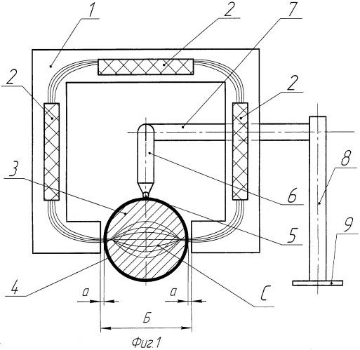 Способ проведения очистки поверхности изделий от слоев окалины с одновременным получением антикоррозийного покрытия и устройство для его осуществления