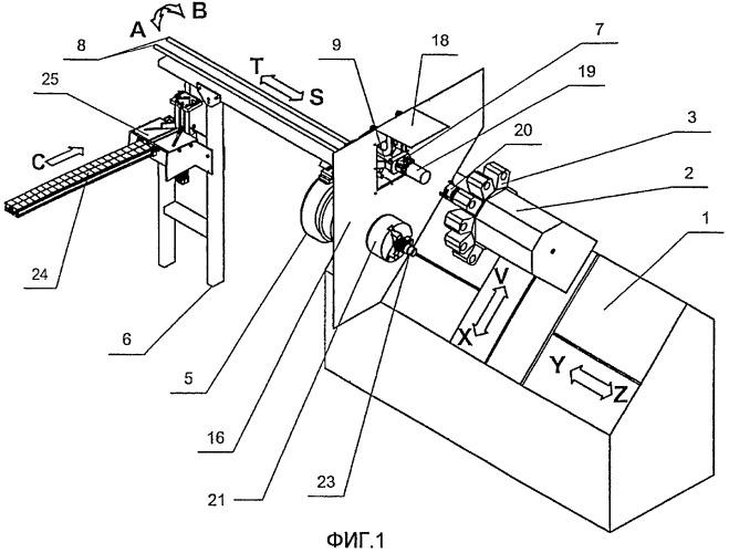 Металлообрабатывающий станок (варианты)
