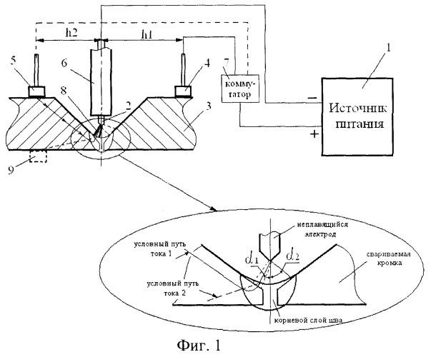 Способ сварки в защитном газе неплавящимся электродом магнитоуправляемой дугой