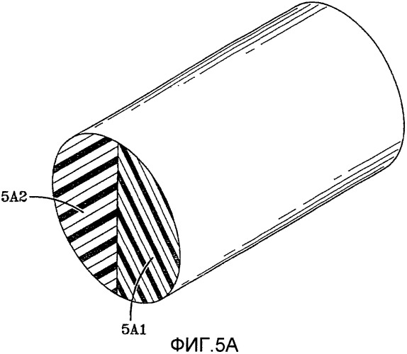 Секционированные гранулы смолы для акцептирования кислорода