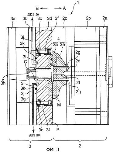 Способ формования прессованием и устройство для его осуществления