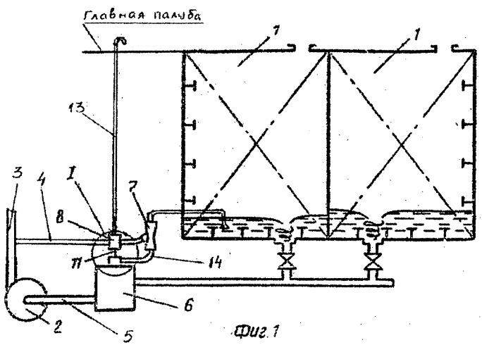 Грузовая система наливного судна