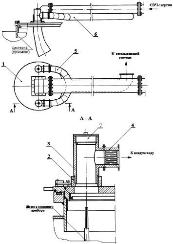 Способ разогрева загустевших и застывших высоковязких нефтепродуктов в железнодорожных цистернах и устройство для его осуществления