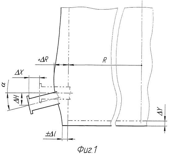 Приемо-раздаточное устройство для резервуара с защитной стенкой