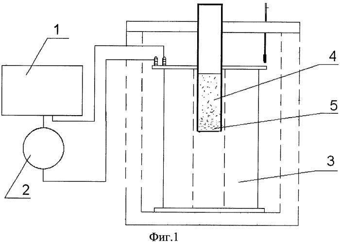 Способ магнитной обработки жидкости