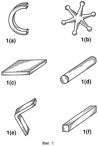 Формованные изделия, содержащие лигатуру, и способы их изготовления и использования