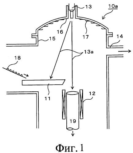 Устройство для плавки металла пучком электронов и способ получения слитка из металла с высокой температурой плавления, использующий это устройство