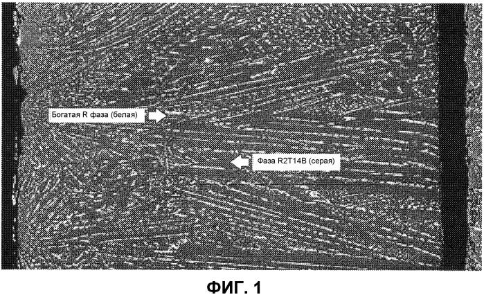 Сплав системы r-t-b и способ получения сплава системы r-t-b, тонкий порошок для редкоземельного постоянного магнита системы r-t-b, а также редкоземельный постоянный магнит системы r-t-b