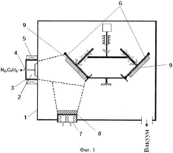 Способ нанесения алмазоподобной углеродной пленки на подложку из органического стекла