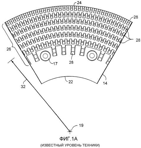 Плита статора рафинера, имеющая наружный ряд зубьев, наклоненных для отклонения волокнистого материала, и способ отклонения волокнистого материала во время рафинирования