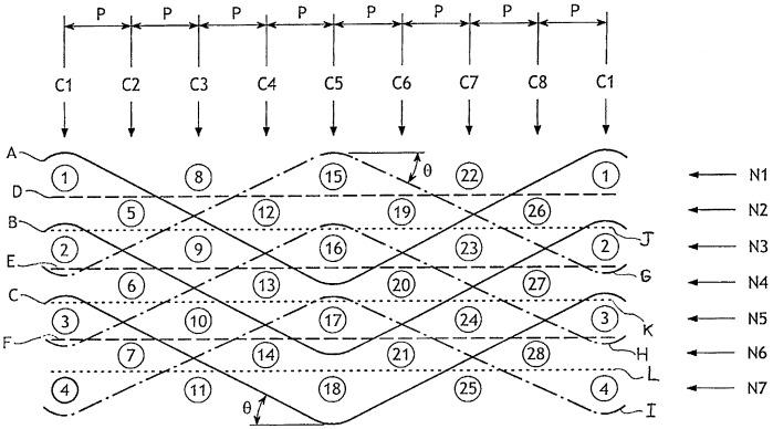Трехмерная композитная ткань