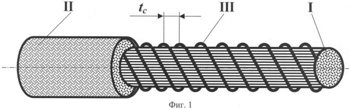 Шнур плетеный страховочно-спасательный