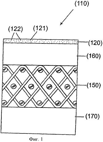 Промышленные ткани, имеющие защитное покрытие, нанесенное путем термического напыления
