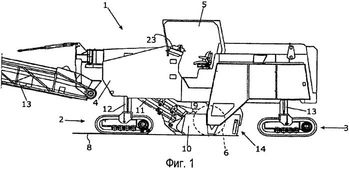 Машина для измельчения дорожного покрытия и способ расположения контура машины параллельно поверхности земли