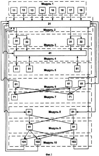 Шахтная система мониторинга, оповещения и определения местоположения горнорабочих