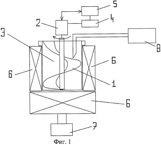 Устройство для определения низкотемпературной прокачиваемости углеводородных топлив