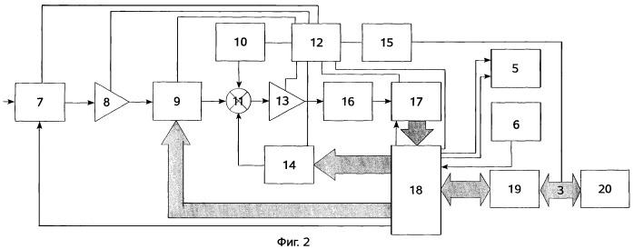 Цифровой малогабаритный usb осциллограф