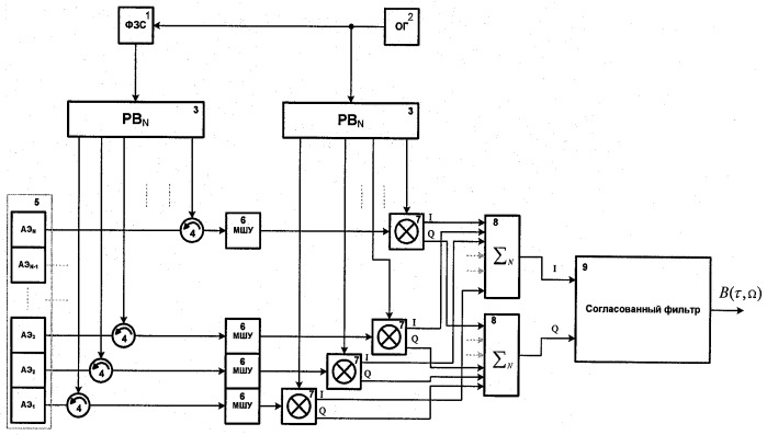Способ радиолокационного зондирования с использованием непрерывного излучения