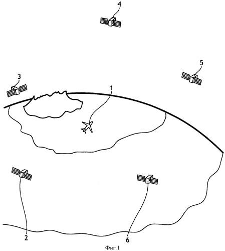 Способ управления дополнительными фильтрами в спутниковой навигационной системе