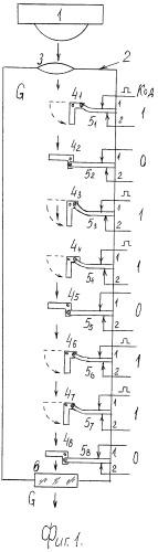 Преобразователь код - яркость излучения