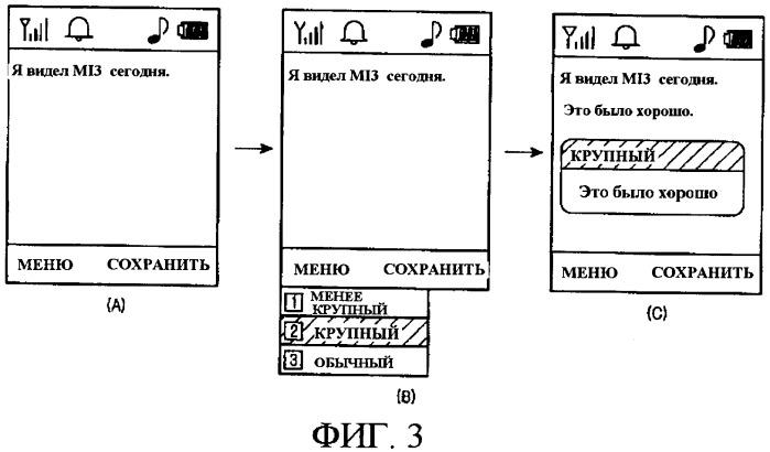 Способ и аппарат для изменения размера шрифта сообщения в терминале мобильной связи