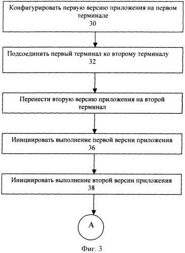Система, устройство, способ и компьютерный программный продукт для совместного использования цифровой информации