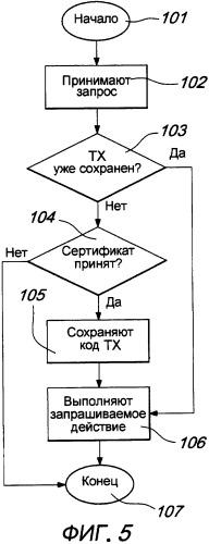 Устройство радиоприемника и радиопередатчика для радиоуправляемой автоматической системы для открытия/закрытия