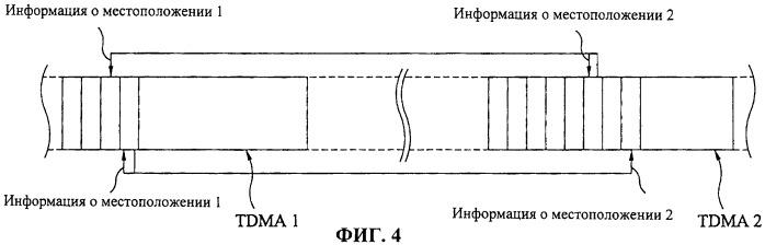Способ управления дефектами для оптического носителя записи и использующий его оптический носитель записи