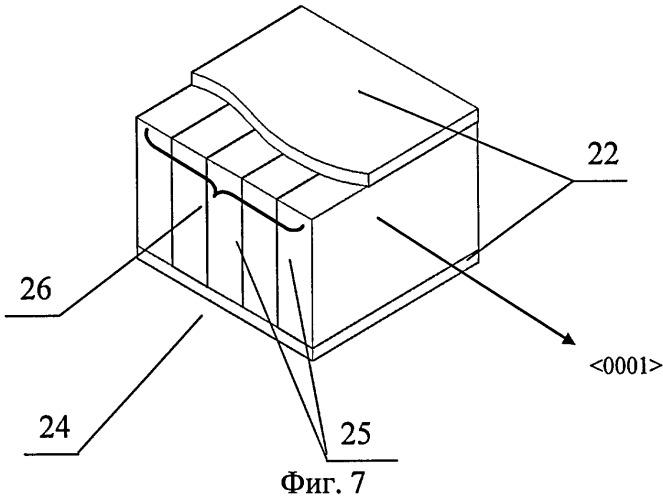 Кристаллическая пластина, прямоугольный брусок, компонент для производства термоэлектрических модулей и способ получения кристаллической пластины