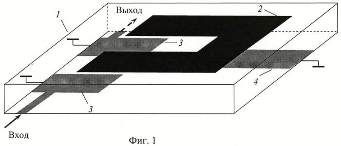 Полосковый полосно-пропускающий фильтр