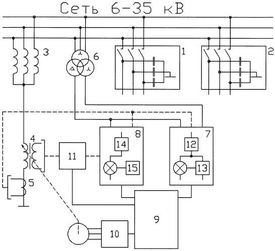 Способ настройки компенсации емкостных токов замыкания на землю (варианты)