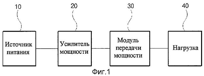 Схема для передачи усиленной резонансной мощности на нагрузку