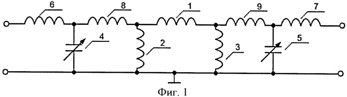 Полосовой перестраиваемый самосогласующийся lc-фильтр