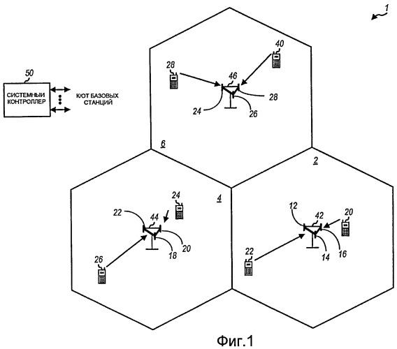 Способ и система для отмены назначения ресурсов в системе беспроводной связи