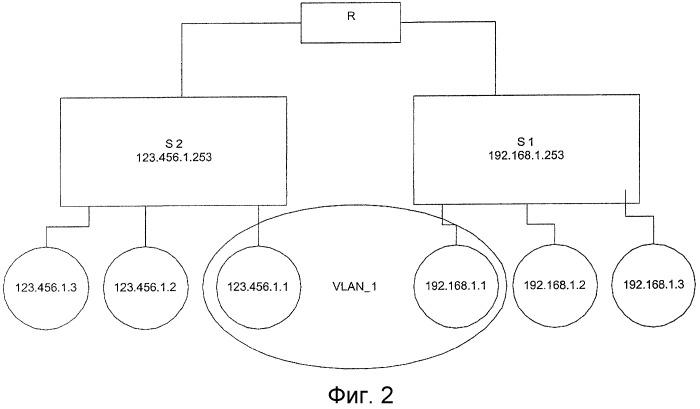 Правомерное прослушивание в сетях ip-протокола