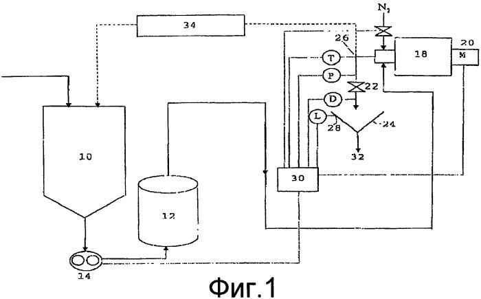 Устройство и способ для производства взбитых кондитерских масс
