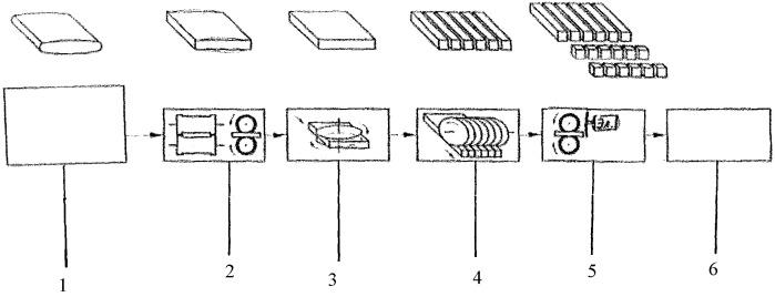 Устройство для получения экструдированного пищевого продукта в форме кубиков