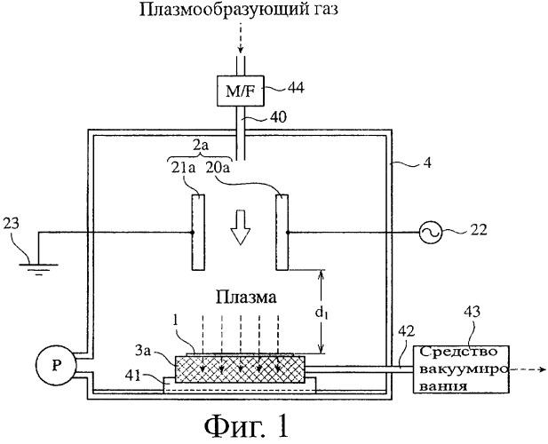 Способ и устройство для плазменной обработки пористого тела