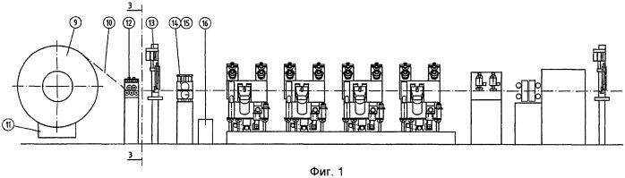 Способ непрерывного формирования изогнутого и/или скрученного профилей и производственная линия
