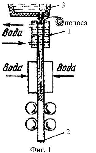 Способ изготовления биметаллической шины