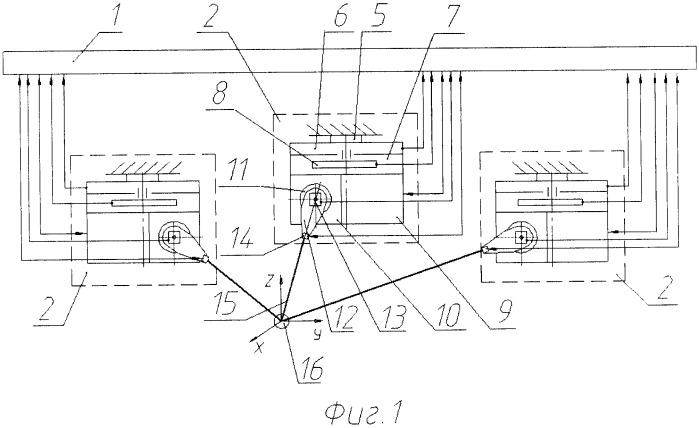 Система имитации невесомости многозвенных механизмов